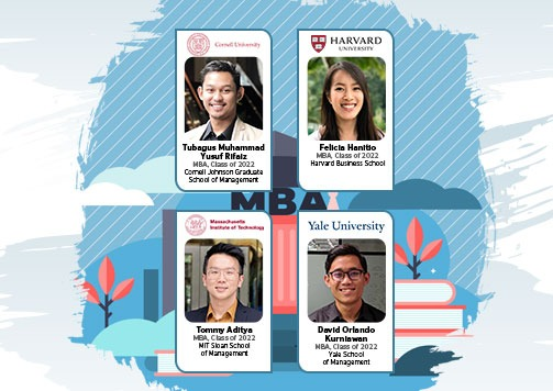 AMA (Ask Me Anything) with the U.S. Universities Incoming MBA Students